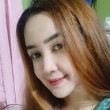 Lararita from Jakarta Pusat | Woman | 27 years old | Libra
