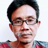 Budi85Gc from Makassar   Man   40 years old   Taurus