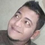 Daniel from Banyuwangi | Man | 36 years old | Leo