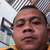 Andykamang from Bukittinggi | Man | 41 years old | Capricorn