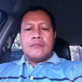 David Rudolf Dia from Batang | Man | 55 years old | Capricorn