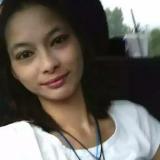Mavedante from Kuching | Woman | 37 years old | Sagittarius