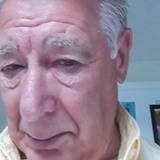 David from Falkirk | Man | 74 years old | Libra