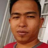Zacknotty from Kuantan   Man   32 years old   Capricorn