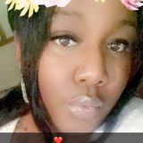 Famouskeyy from Lansing | Woman | 27 years old | Libra