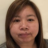 Winniedonkey from George Town   Woman   47 years old   Leo