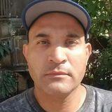 Luisjoseluisjose from Yonkers   Man   37 years old   Gemini