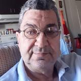 Micdur from Saint-léonard   Man   66 years old   Sagittarius
