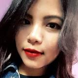 Marshasangma from Shillong | Woman | 24 years old | Scorpio