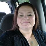 Fermina from Bull Shoals | Woman | 35 years old | Scorpio