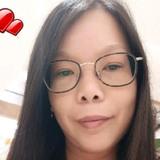 Ellen from Surabaya | Woman | 43 years old | Pisces