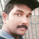 Vinu from Cochin | Man | 33 years old | Leo