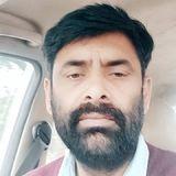 Spsingh from Delhi Paharganj | Man | 46 years old | Taurus