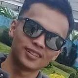 Randyardiansyah from Purwakarta | Man | 19 years old | Scorpio