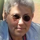 Jan from Salisbury | Woman | 63 years old | Gemini