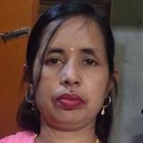 Shahidreja20V from Muzaffarpur | Woman | 31 years old | Taurus