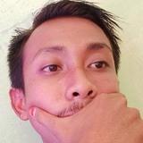 Rahmad from Lhokseumawe | Man | 24 years old | Aries