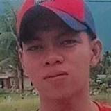 Fzulfami6Ce from Padang | Man | 23 years old | Leo