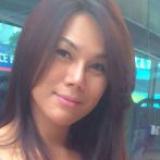 Alimraj from Ampang | Woman | 35 years old | Virgo