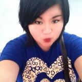 Baby Aryana from Kota Kinabalu | Woman | 29 years old | Taurus