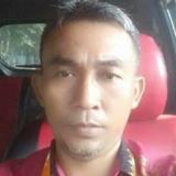 Hidayatjenggeo from Jakarta   Man   42 years old   Libra