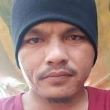 Nababan from Lubuklinggau   Man   31 years old   Libra