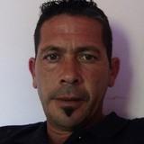 Joselo from Gijon | Man | 41 years old | Sagittarius