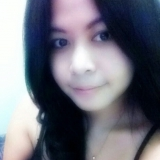 Rahma from Bogor | Woman | 28 years old | Libra