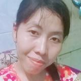 Nana from Surabaya | Woman | 31 years old | Taurus