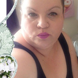Curvessgirl from Coventry | Woman | 40 years old | Aquarius