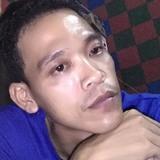 Afiq from Kota Tinggi | Man | 20 years old | Gemini