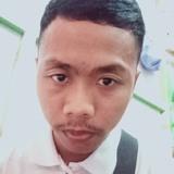 Rikisetyawan3B from Bojonegoro   Man   21 years old   Scorpio