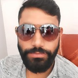 Gyanendrasinui from Meerut | Man | 32 years old | Taurus