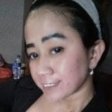Loli from Jakarta Pusat   Woman   32 years old   Capricorn