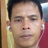 Ronal from Bengkulu | Man | 20 years old | Sagittarius