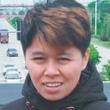 Cuddlingmoon from Jakarta   Woman   23 years old   Virgo
