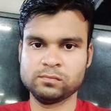 Raaj from Bhilai | Man | 28 years old | Leo