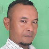 Mangsades6 from Sumedang Utara   Man   37 years old   Gemini