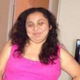 Ana from La Grange | Woman | 35 years old | Sagittarius