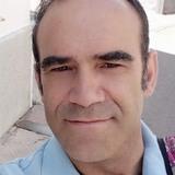 Jonnhy from Mao | Man | 49 years old | Gemini
