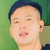 Galihjakashaux from Blitar | Man | 31 years old | Gemini