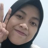 Coyname from Mojokerto | Woman | 25 years old | Scorpio