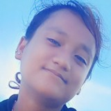 Kanikabasumapy from Imphal | Woman | 19 years old | Aries