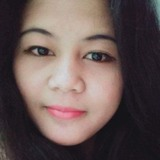 Enti from Jakarta Pusat | Woman | 21 years old | Aries