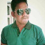 Kartheek from Vizianagaram   Man   40 years old   Scorpio