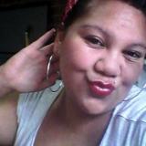 Nae from Echuca | Woman | 35 years old | Aquarius
