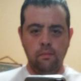Grilled from Irun | Man | 34 years old | Aquarius