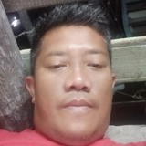 Hellrider from Kemaman | Man | 40 years old | Libra