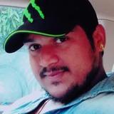 Samrath from Rajapur | Man | 31 years old | Scorpio