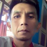 Kaka from Majalengka | Man | 39 years old | Sagittarius